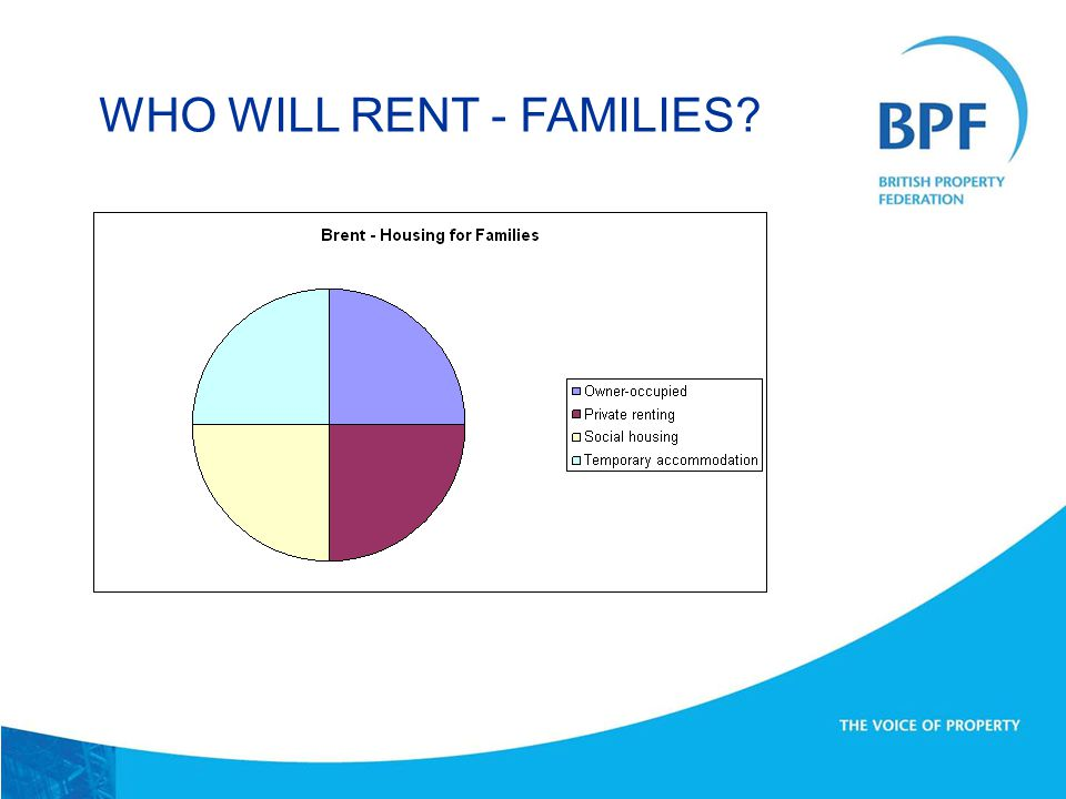 WHO WILL RENT - FAMILIES