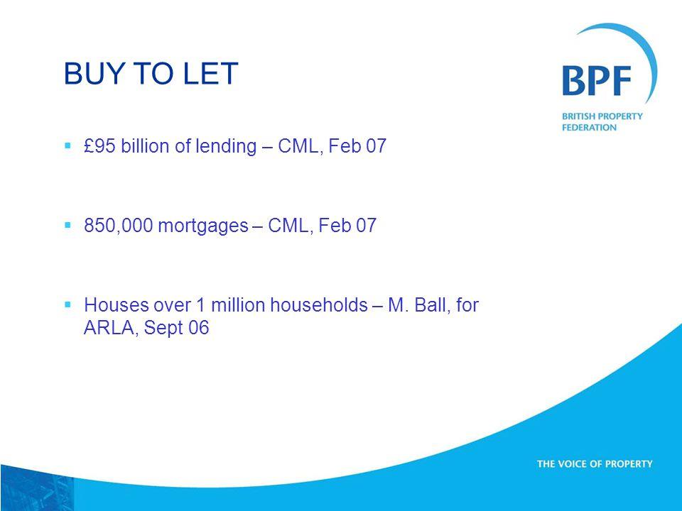  £95 billion of lending – CML, Feb 07  850,000 mortgages – CML, Feb 07  Houses over 1 million households – M. Ball, for ARLA, Sept 06 BUY TO LET
