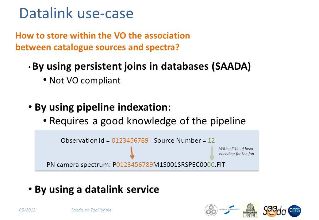 Datalink Demo Setup 05/2012Saada an TapHandle SaadaDB : Data linked with Saada relationships Datalink service VOservice VO Client TapHandle VO Client TapHandle {links} Vo request Data Dataset ID demo