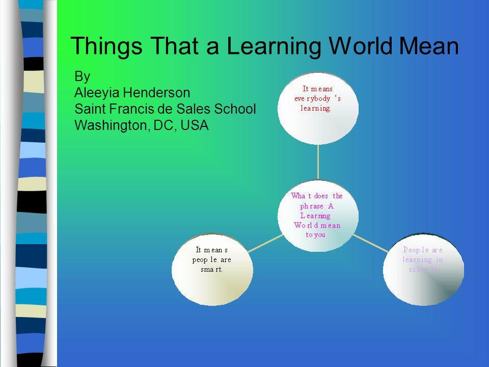 By Aleeyia Henderson Saint Francis de Sales School Washington, DC, USA Things That a Learning World Mean