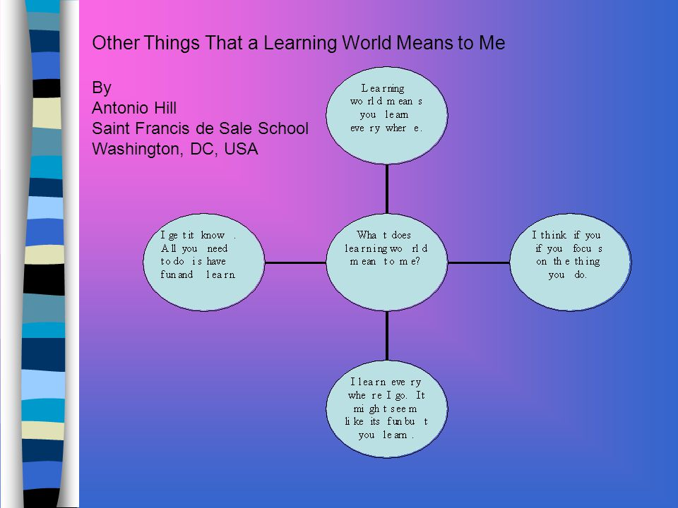 Other Things That a Learning World Means to Me By Antonio Hill Saint Francis de Sale School Washington, DC, USA