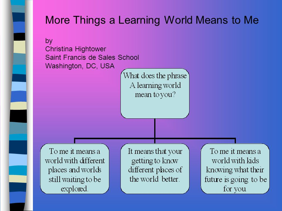 More Things a Learning World Means to Me by Christina Hightower Saint Francis de Sales School Washington, DC, USA