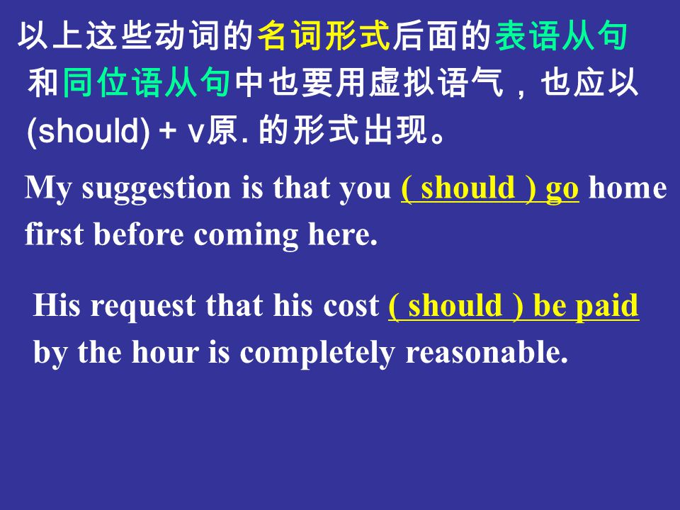 It's suggested ( ordered, demanded, proposed, commanded, requested, desired, insisted, required ) that … 后面的主语从句中要使用 虚拟语气,也以 ( should )+ v 原.