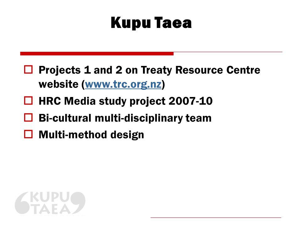 Kupu Taea  Projects 1 and 2 on Treaty Resource Centre website (www.trc.org.nz)www.trc.org.nz  HRC Media study project 2007-10  Bi-cultural multi-disciplinary team  Multi-method design