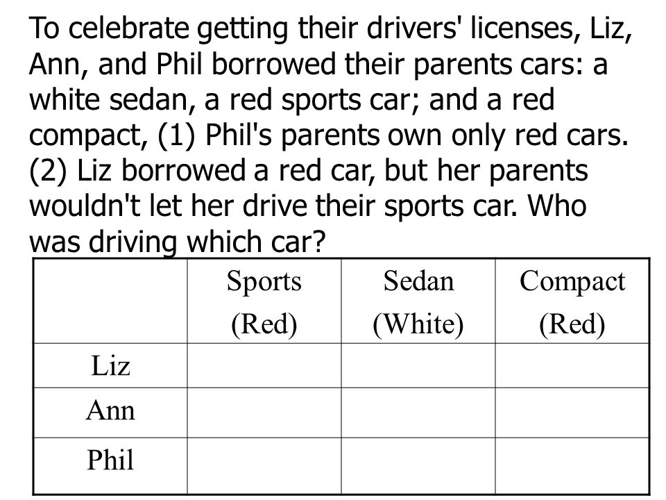 Sports (Red) Sedan (White) Compact (Red) Liz Ann Phil