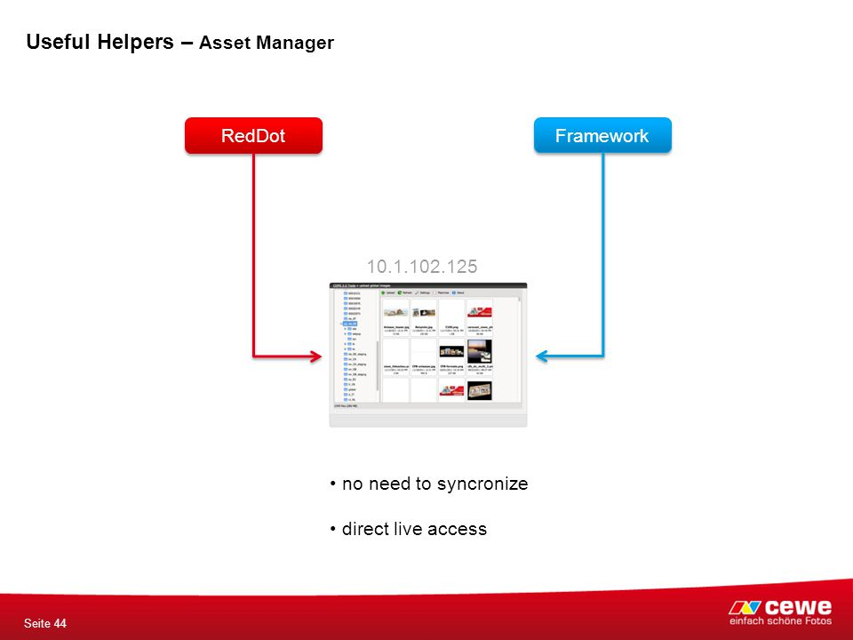 10.1.102.125 RedDot Framework no need to syncronize direct live access Seite 44 Useful Helpers – Asset Manager
