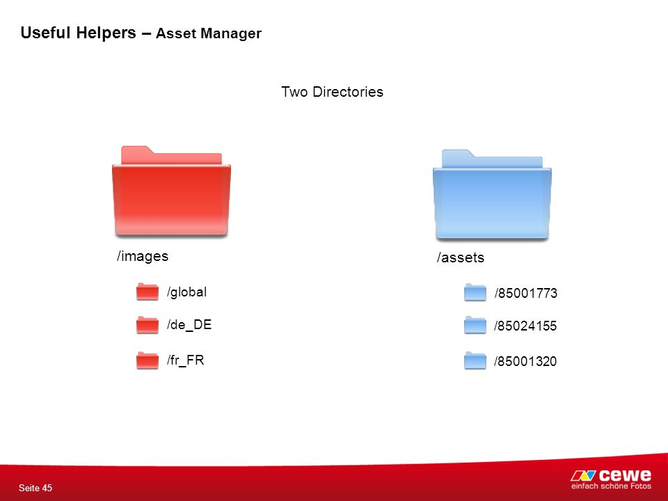 Two Directories /images /assets /global /de_DE /fr_FR /85001773 /85024155 /85001320 Seite 45 Useful Helpers – Asset Manager