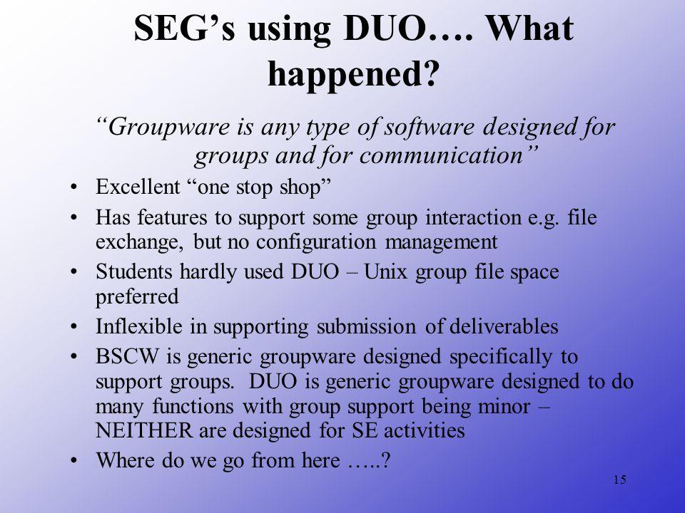 15 SEG's using DUO…. What happened.