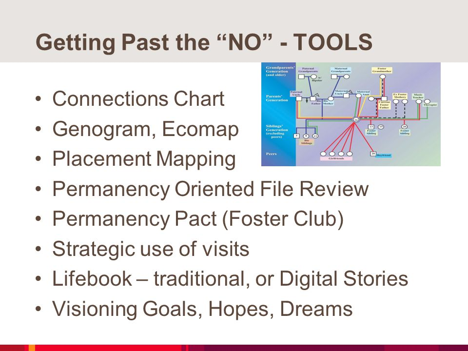 """Getting Past the """"NO"""" - TOOLS Connections Chart Genogram, Ecomap Placement Mapping Permanency Oriented File Review Permanency Pact (Foster Club) Strat"""