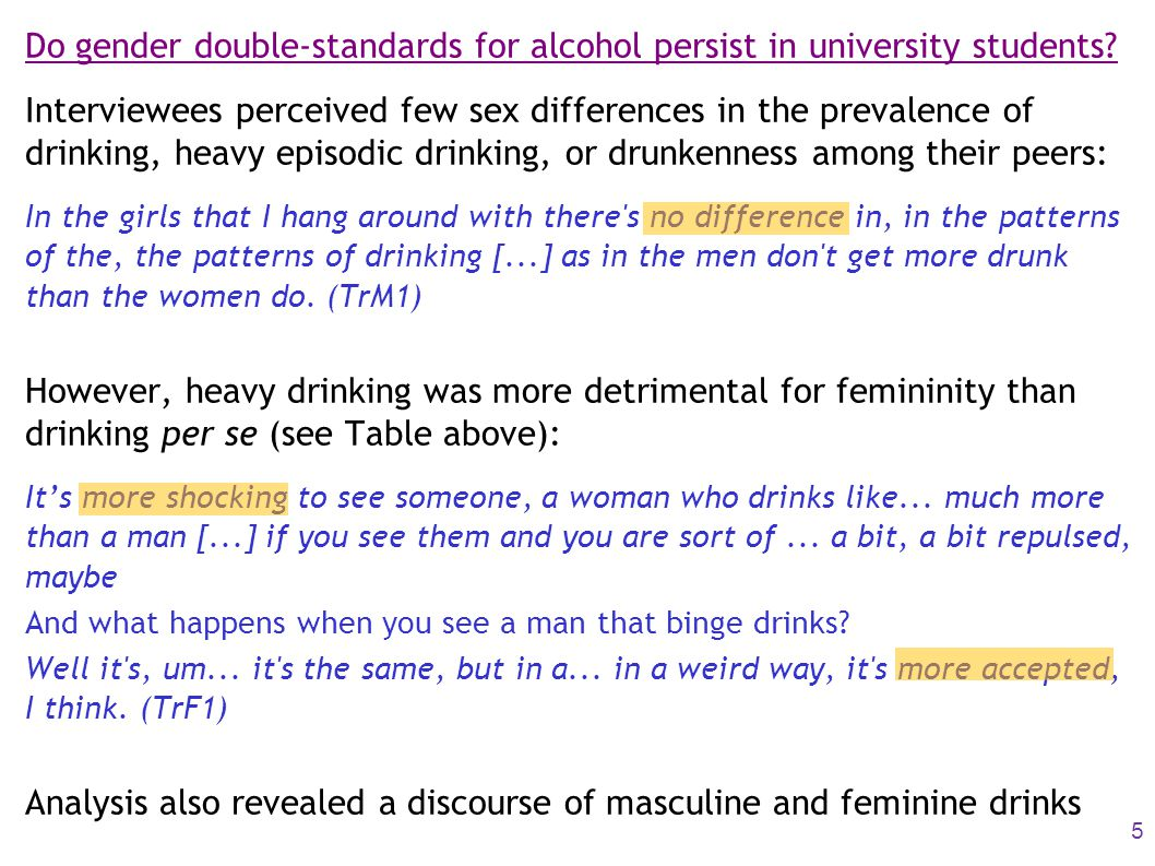Do gender double-standards for alcohol persist in university students? Interviewees perceived few sex differences in the prevalence of drinking, heavy