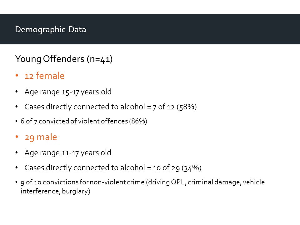 Demographic Data Young Offenders (n=41) 12 female Age range 15-17 years old Cases directly connected to alcohol = 7 of 12 (58%) 6 of 7 convicted of violent offences (86%) 29 male Age range 11-17 years old Cases directly connected to alcohol = 10 of 29 (34%) 9 of 10 convictions for non-violent crime (driving OPL, criminal damage, vehicle interference, burglary)