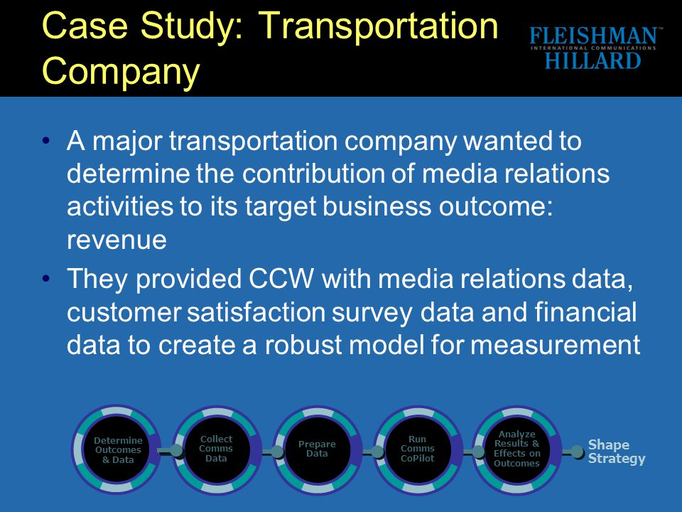Case Study: Transportation Company A major transportation company wanted to determine the contribution of media relations activities to its target business outcome: revenue They provided CCW with media relations data, customer satisfaction survey data and financial data to create a robust model for measurement Analyze Results & Effects on Outcomes Run Comms CoPilot Prepare Data Collect Comms Data Determine Outcomes & Data Shape Strategy