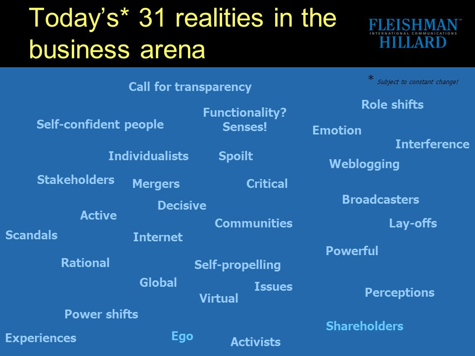 Today's* 31 realities in the business arena Self-confident people IndividualistsSpoilt Active Self-propelling Critical Rational Emotion Decisive Powerful Power shifts Call for transparency Issues Role shifts Functionality.