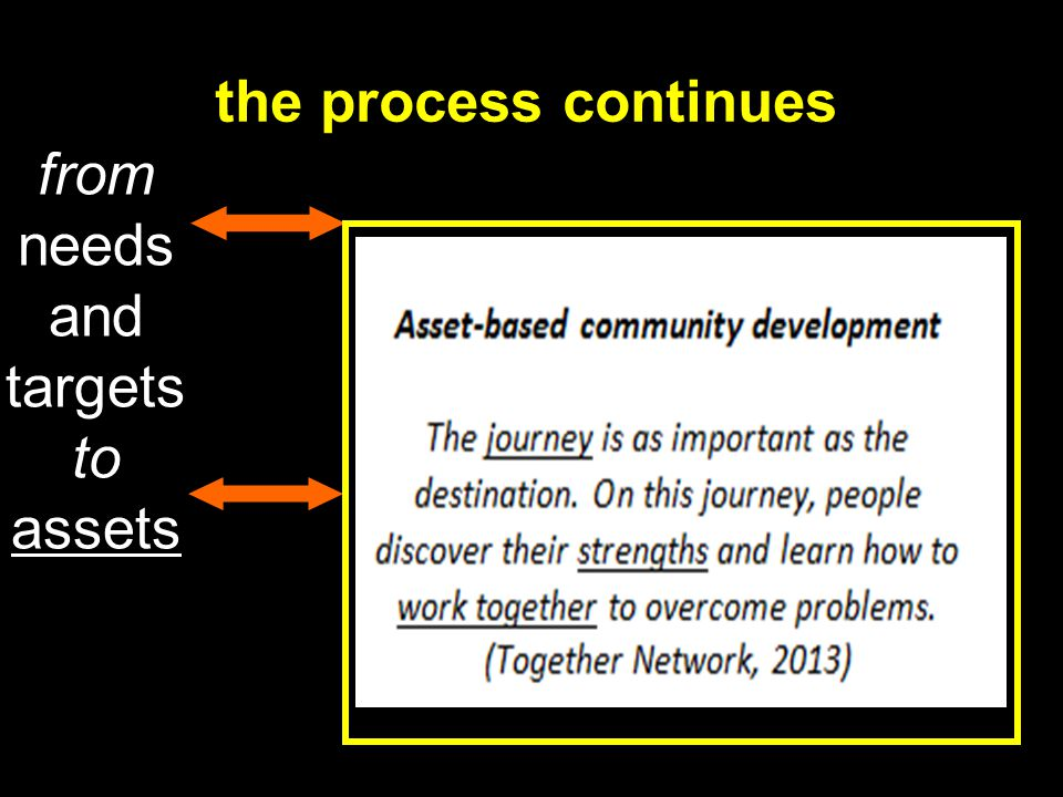 the process continues change in organisational & individual mind-sets, cultures, values tricky for orgs focused on traditional outputs recognise that progressive, upstream approaches may challenge 'the system' & way 'things have always been done' from needs and targets to assets staff will need to empowered & trained to empower others complex, creative & dynamic process enriched by intuitive responses evidence initially come from case studies & small pilot projects using exploratory research