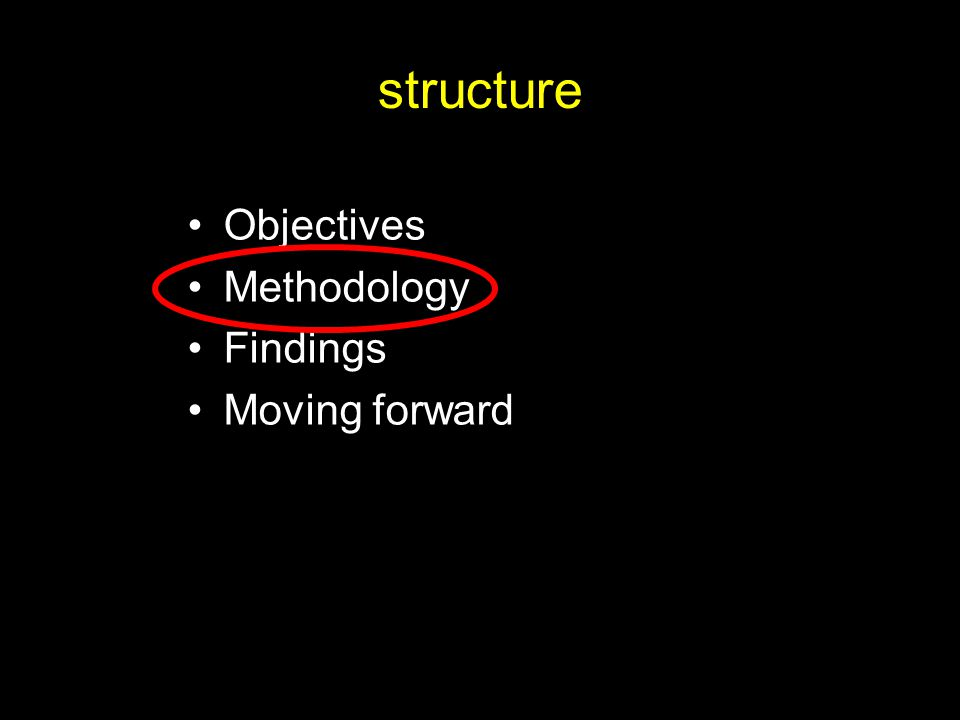 structure Objectives Methodology Findings Moving forward