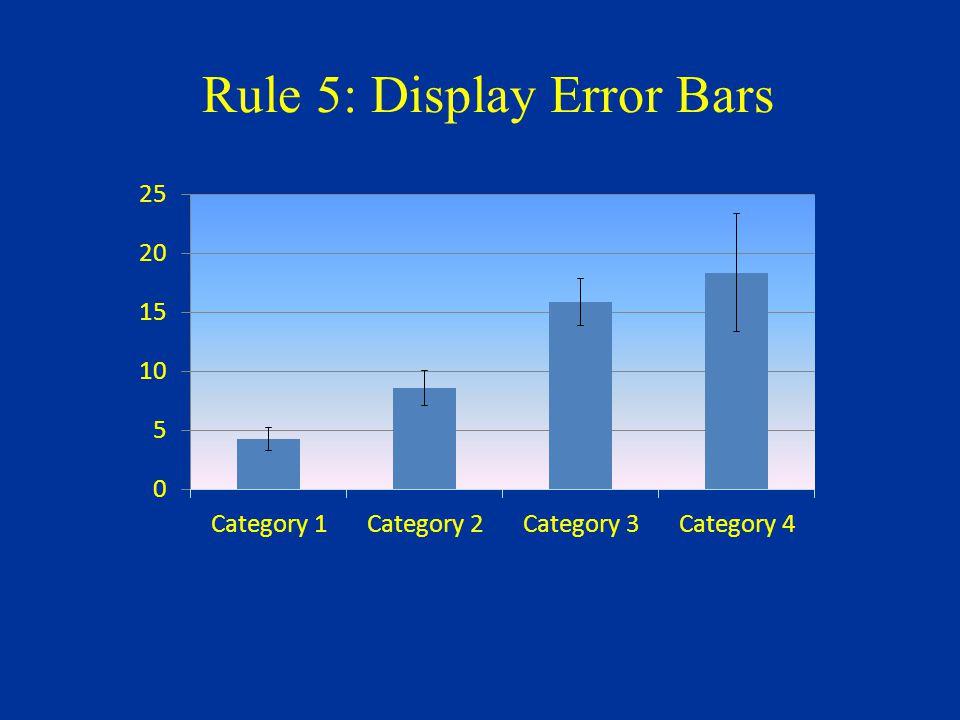 Rule 5: Display Error Bars