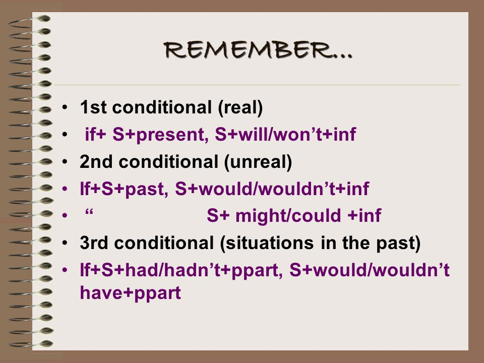 """REMEMBER... 1st conditional (real) if+ S+present, S+will/won't+inf 2nd conditional (unreal) If+S+past, S+would/wouldn't+inf """"S+ might/could +inf 3rd c"""
