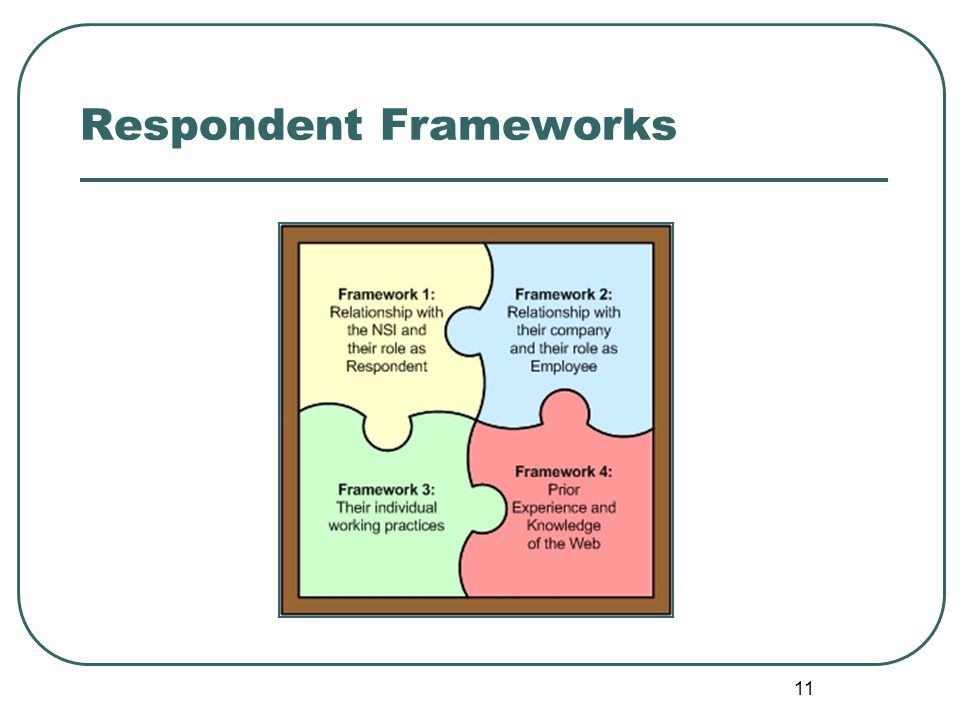 11 Respondent Frameworks