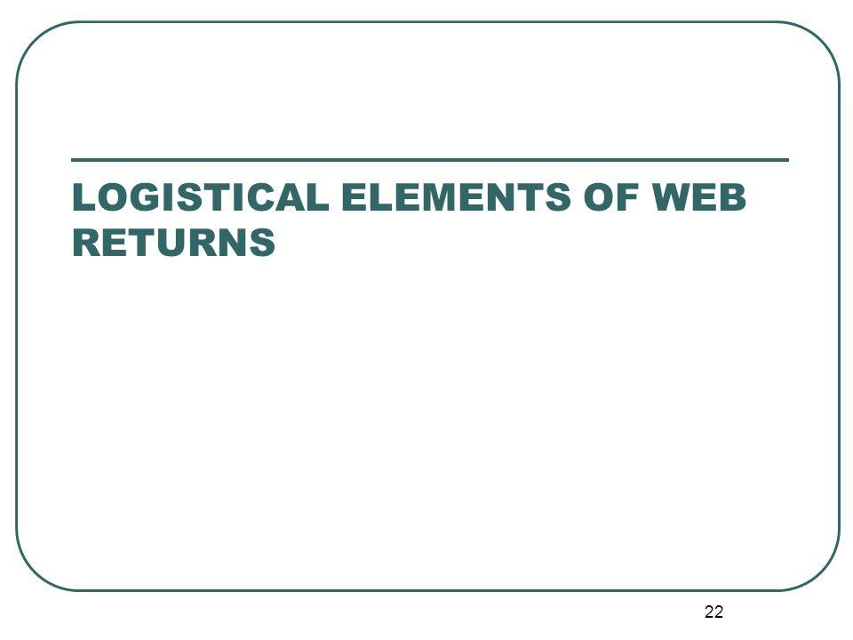 22 LOGISTICAL ELEMENTS OF WEB RETURNS