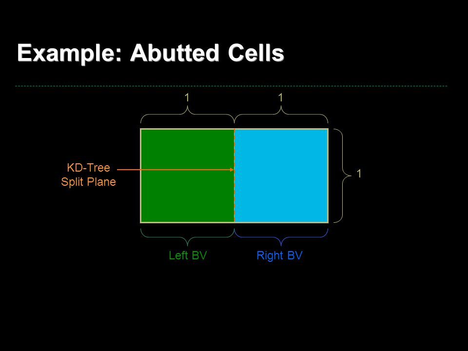 Example: Abutted Cells 1 1 1 KD-Tree Split Plane Left BVRight BV