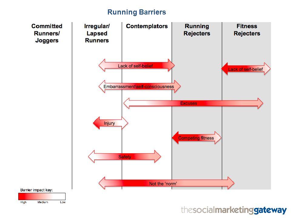 Running Barriers