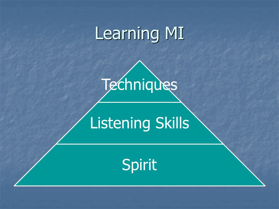 Learning MI Techniques Listening Skills Spirit