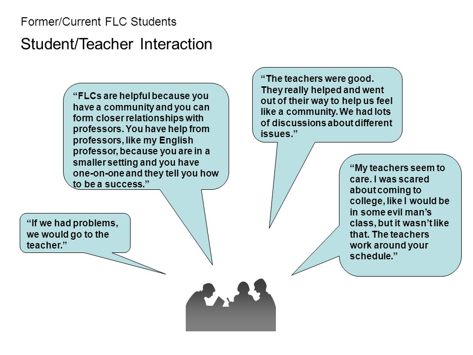 Student/Teacher Interaction Former/Current FLC Students If we had problems, we would go to the teacher. FLCs are helpful because you have a community and you can form closer relationships with professors.