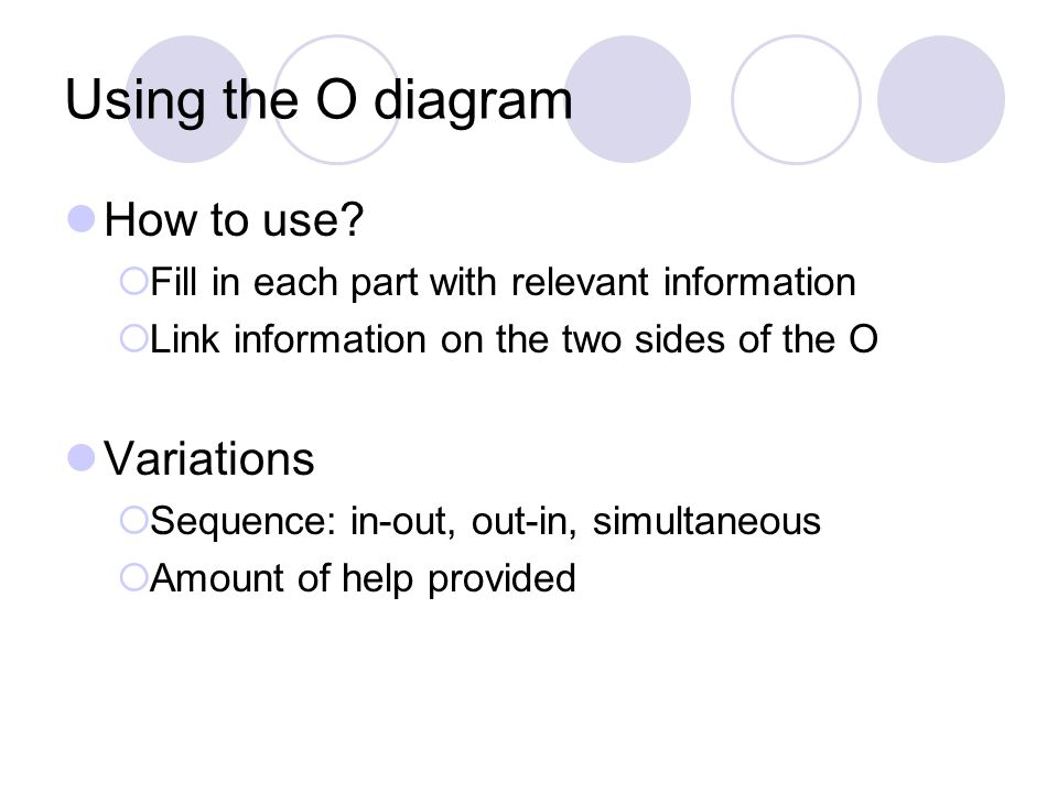 Using the O diagram How to use.