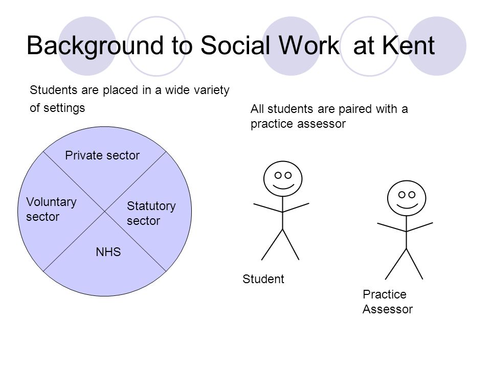 Background to Social Work at Kent Students are placed in a wide variety of settings Private sector Statutory sector NHS Voluntary sector Private secto
