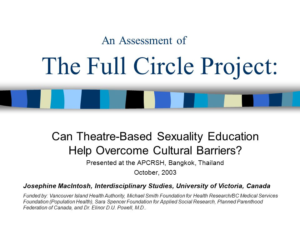 An Assessment of The Full Circle Project: Can Theatre-Based Sexuality Education Help Overcome Cultural Barriers.