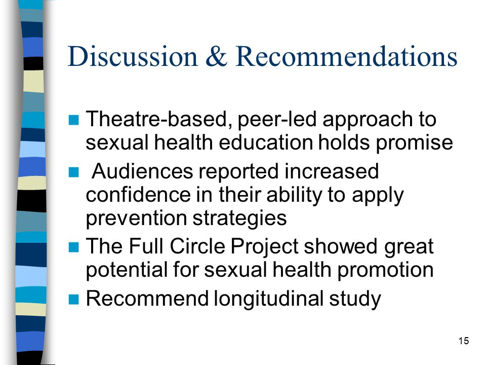 15 Discussion & Recommendations Theatre-based, peer-led approach to sexual health education holds promise Audiences reported increased confidence in their ability to apply prevention strategies The Full Circle Project showed great potential for sexual health promotion Recommend longitudinal study
