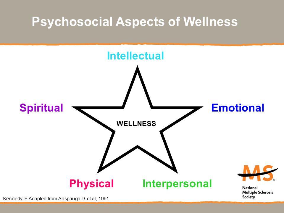 Psychosocial Aspects of Wellness WELLNESS Intellectual Emotional InterpersonalPhysical Spiritual Kennedy, P.