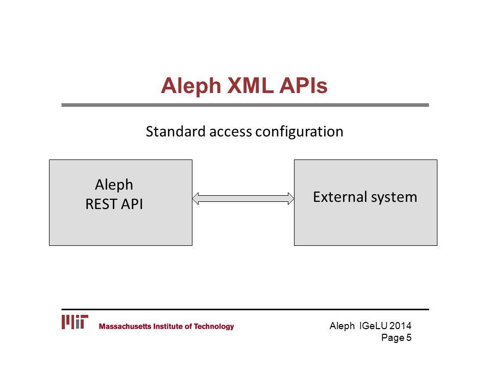 Aleph XML APIs Aleph IGeLU 2014 Page 5 Aleph REST API External system Standard access configuration