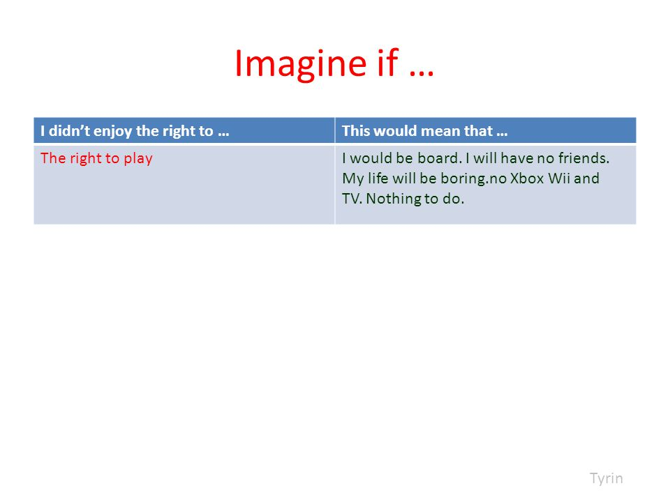 Imagine if … I didn't enjoy the right to …This would mean that … The right to playI would be board.