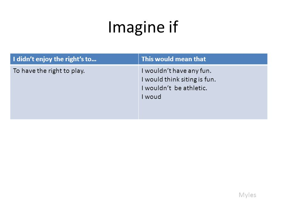 Imagine if I didn't enjoy the right's to…This would mean that To have the right to play.I wouldn't have any fun.