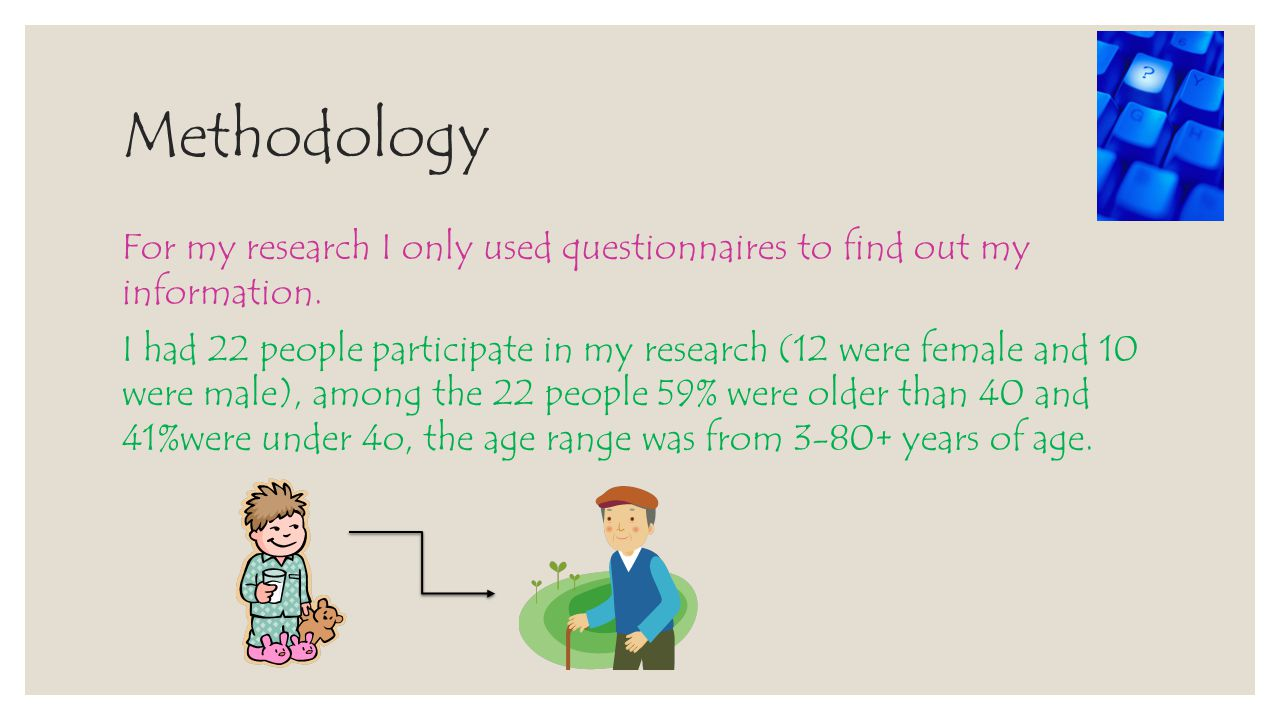 Methodology For my research I only used questionnaires to find out my information. I had 22 people participate in my research (12 were female and 10 w