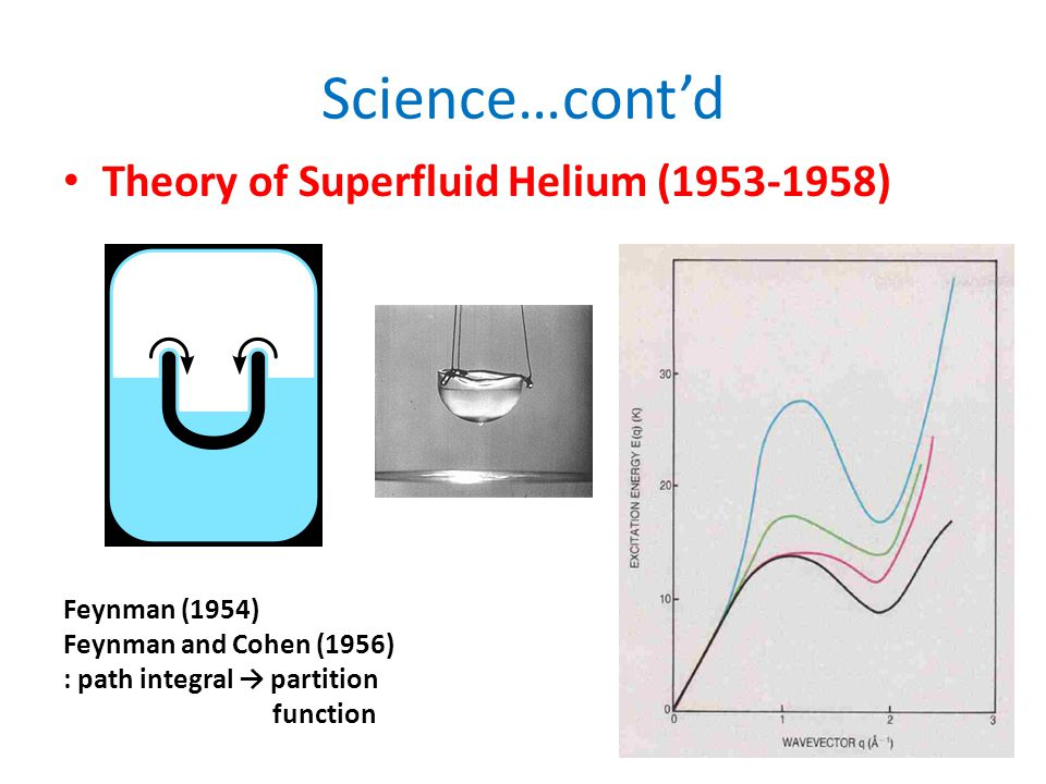 Science…cont'd Theory of Superfluid Helium (1953-1958) Feynman (1954) Feynman and Cohen (1956) : path integral → partition function