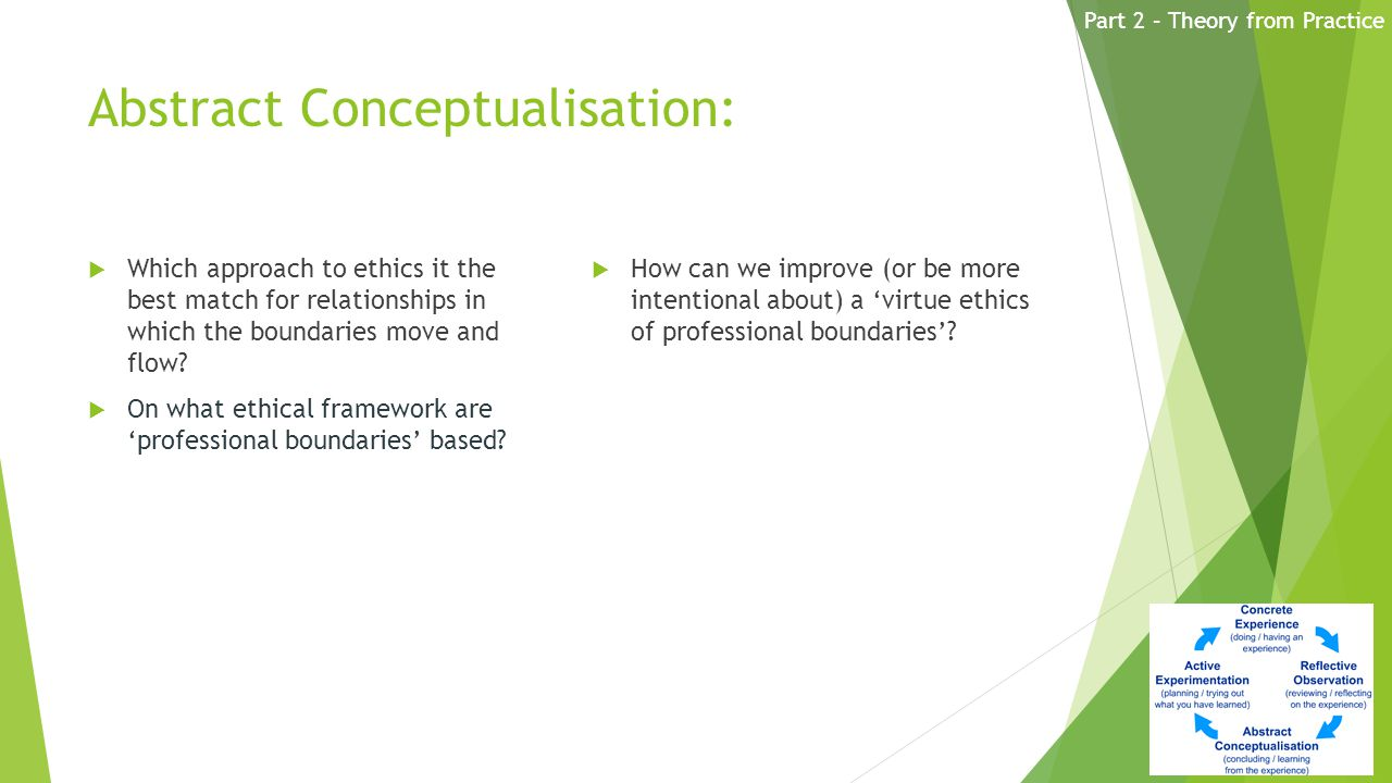 Abstract Conceptualisation:  Which approach to ethics it the best match for relationships in which the boundaries move and flow.