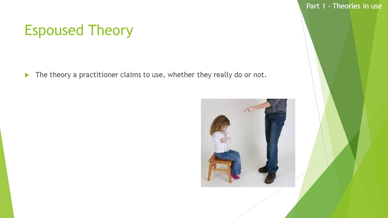 Espoused Theory  The theory a practitioner claims to use, whether they really do or not.