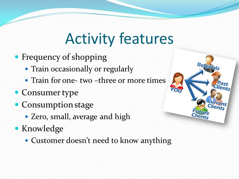 Activity features Frequency of shopping Train occasionally or regularly Train for one- two –three or more times Consumer type Consumption stage Zero,