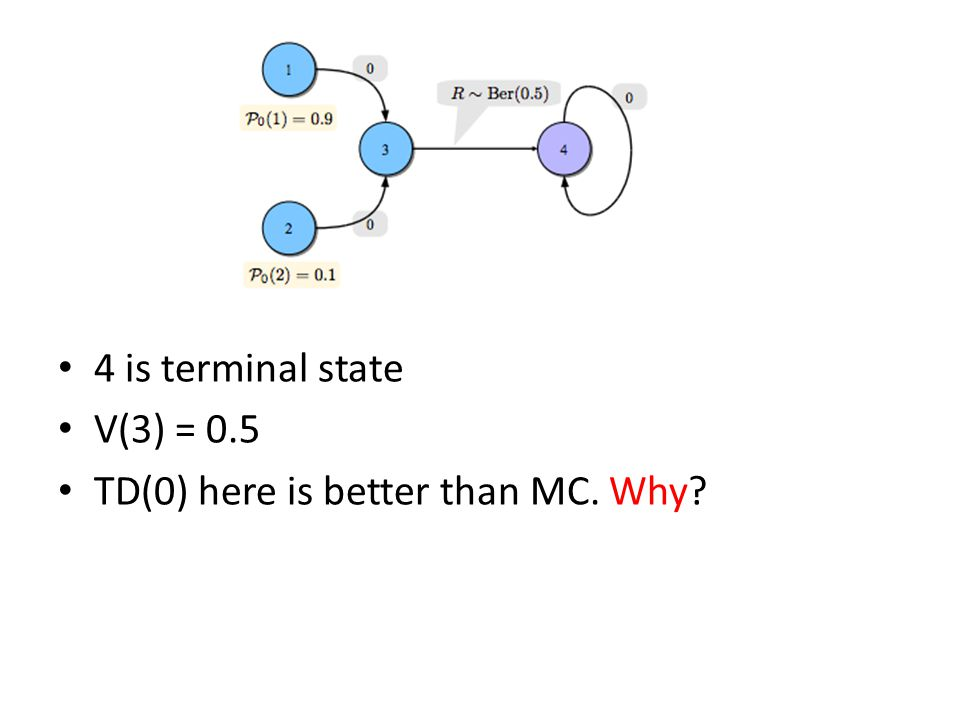 4 is terminal state V(3) = 0.5 TD(0) here is better than MC. Why