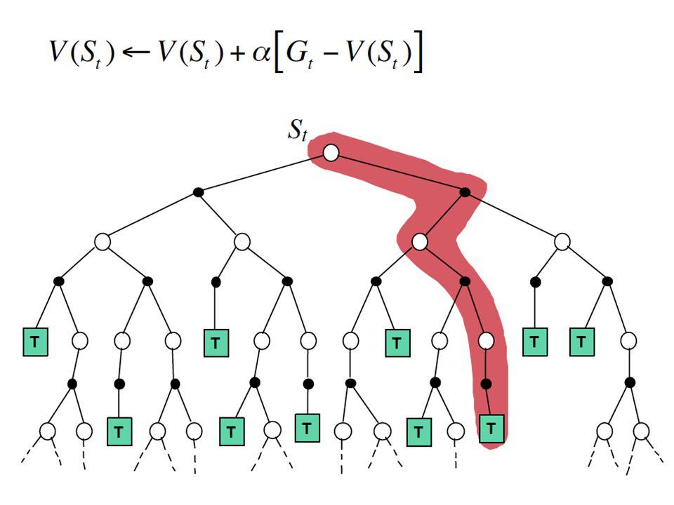 Ex. 6.4 V(B) = ¾