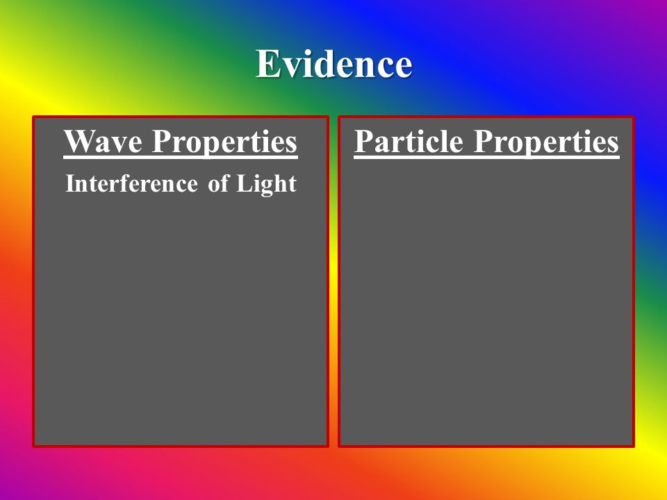 Interference of Light When two light waves hit they pass through each other.