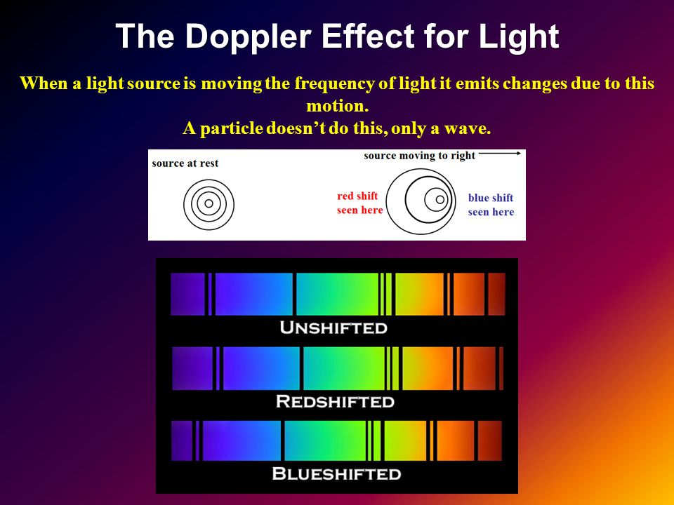 Evidence Wave Properties Interference Refraction & Dispersion The Doppler Effect Diffraction Particle Properties