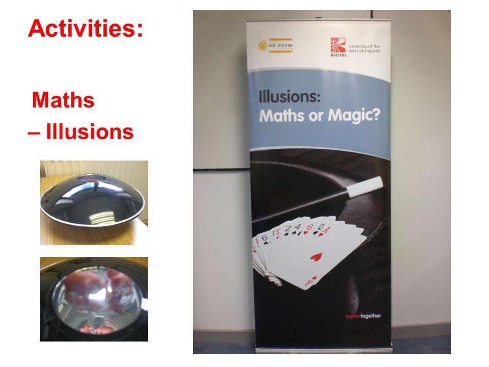 Activities: Maths – Illusions