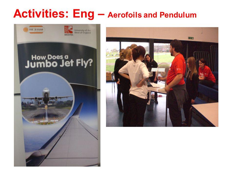 Activities: Eng – Aerofoils and Pendulum