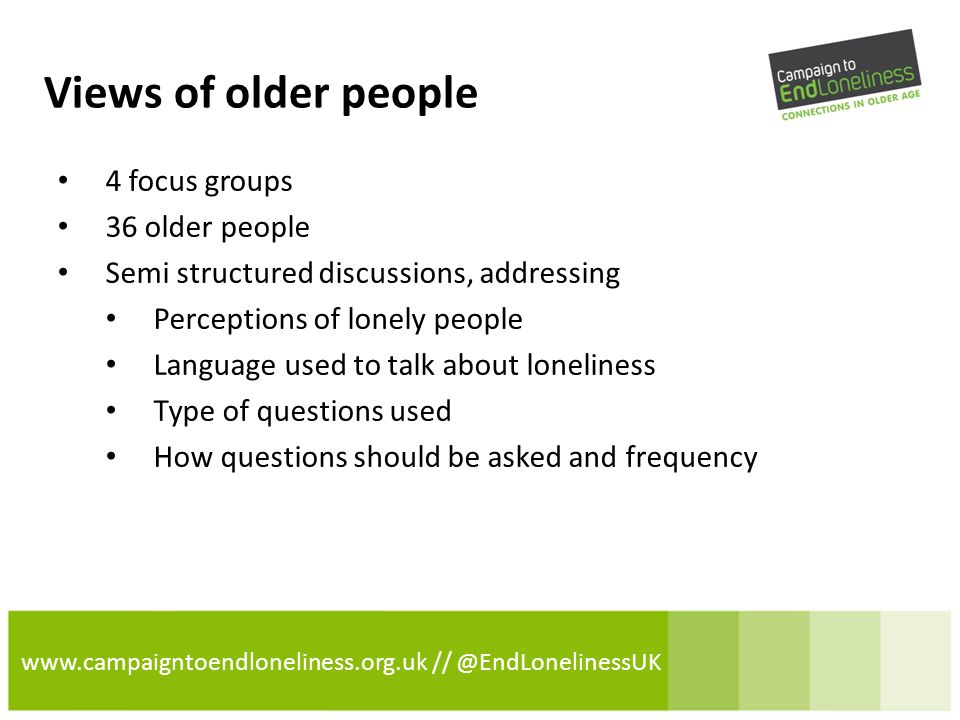www.campaigntoendloneliness.org.uk // @EndLonelinessUK Views of older people 4 focus groups 36 older people Semi structured discussions, addressing Perceptions of lonely people Language used to talk about loneliness Type of questions used How questions should be asked and frequency