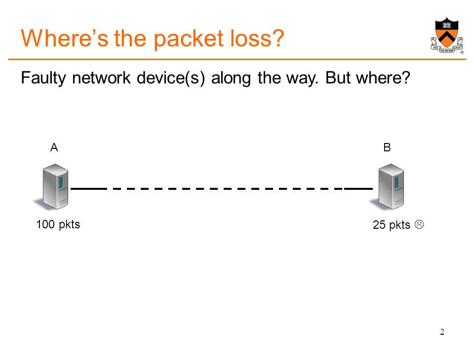 Let's write some queries! (3/3) Switch-level traffic matrix: 13 E1 E2... I1250100... I212095...