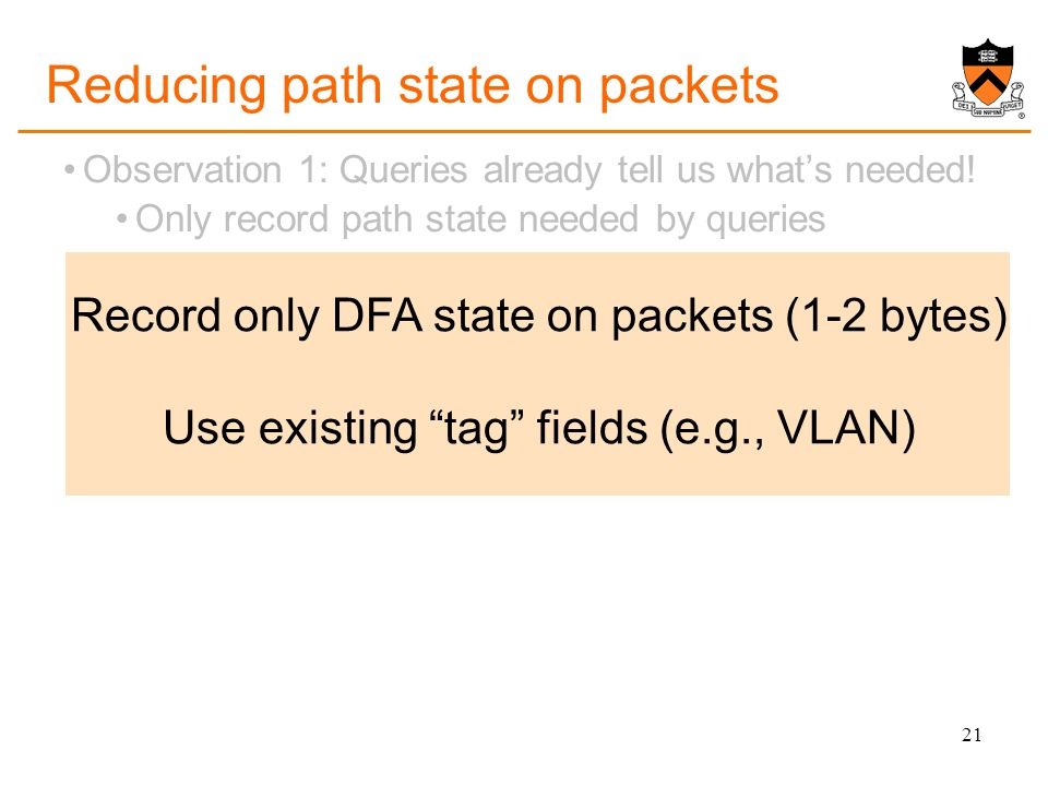 Reducing path state on packets Observation 1: Queries already tell us what's needed.