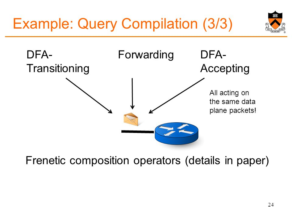 Example: Query Compilation (3/3) 24 All acting on the same data plane packets.